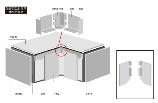 L4左右鋁邊蓋(組)