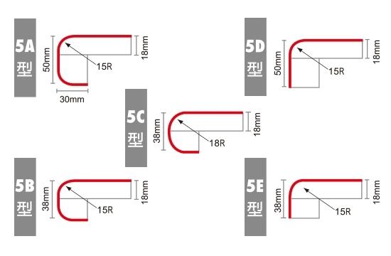 5型檯面飾板造型
