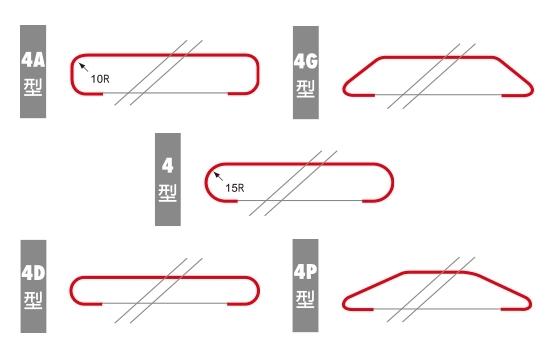 4型檯面飾板造型