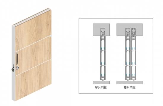 H4 歐式鋁框緩衝懸吊門B